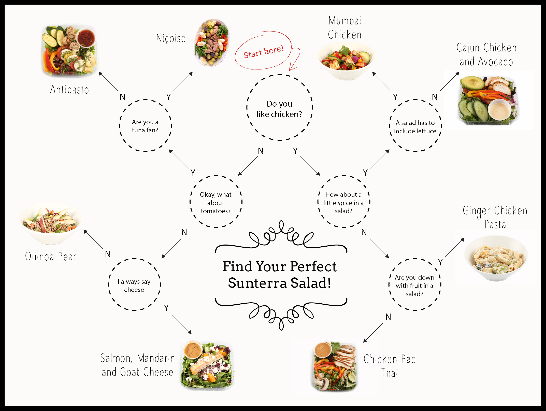 Find your perfect Sunterra Salad
